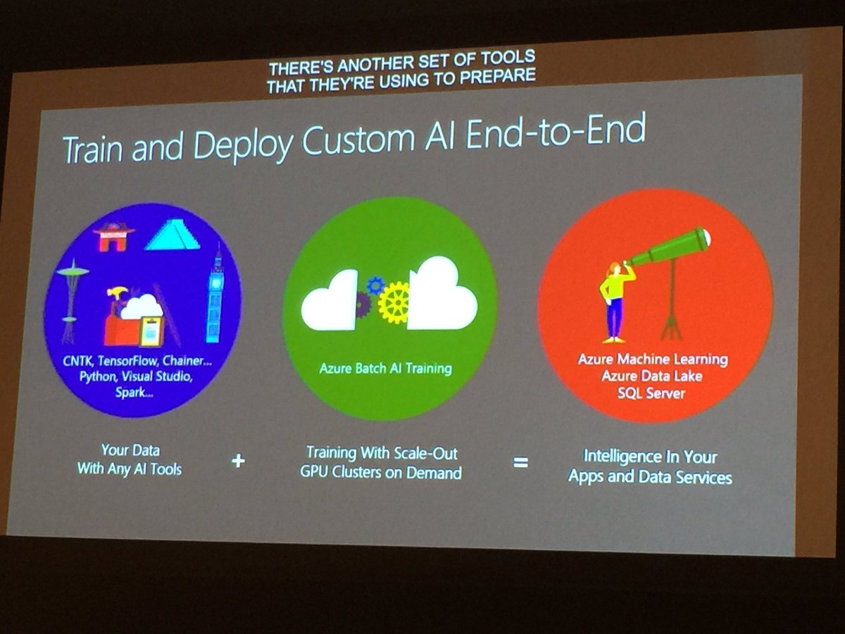 AI and Machine Learning @ Microsoft Build 2017 - R&D